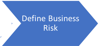 Opportunity Assessment Step 2 - Define Business Risk
