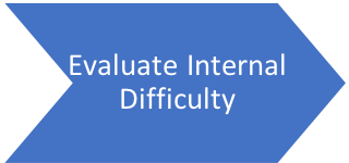 Opportunity Assessment Step 3 - Evaluate Internal Difficulty