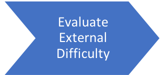 Opportunity Assessment Step 4 - Evaluate External Difficulty