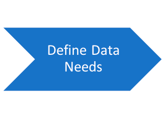 Spend Analysis Step 1 - Define Data Needs