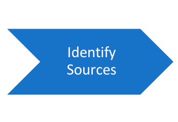 Spend Analysis Step 2 - Identify Sources