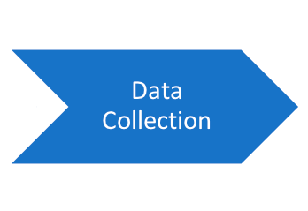 Spend Analysis Step 3 - Data Collection