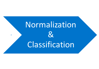 Spend Analysis Step 4 - Normalization & Classification
