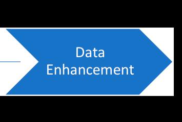 Spend Analysis Step 5 - Data Enhancement