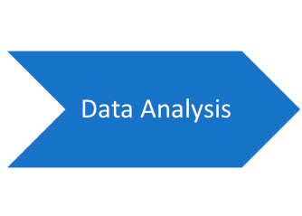 Spend Analysis Step 6 - Data Analysis